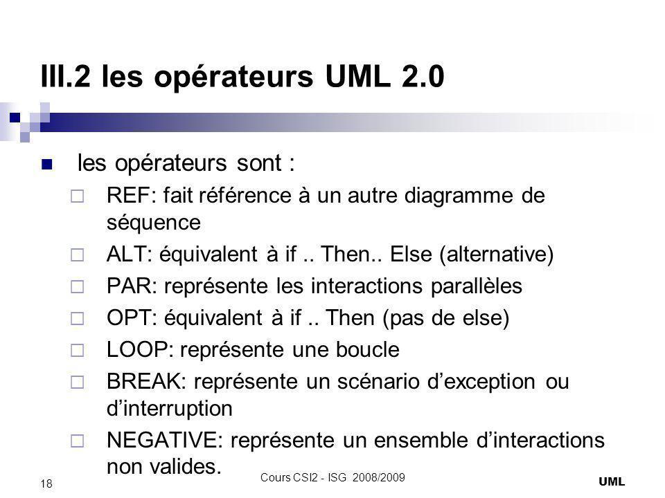III.2 les opérateurs UML 2.0 les opérateurs sont :