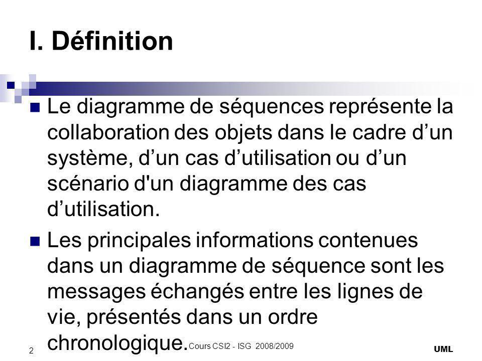 I. Définition