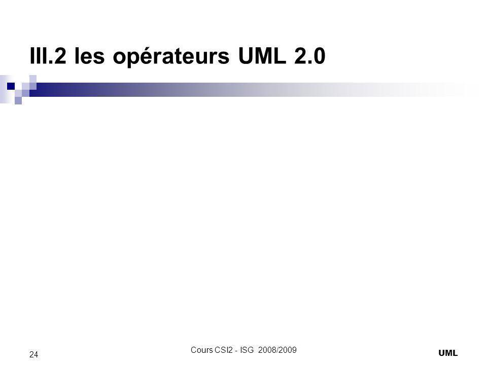 III.2 les opérateurs UML 2.0 Cours CSI2 - ISG 2008/2009 UML