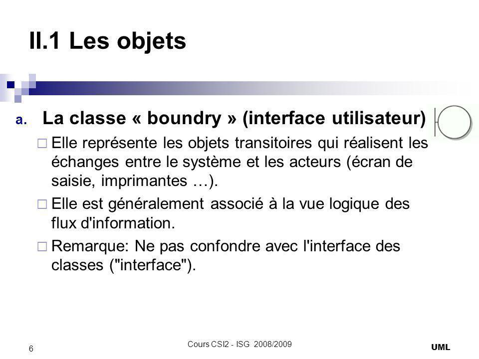 II.1 Les objets La classe « boundry » (interface utilisateur)