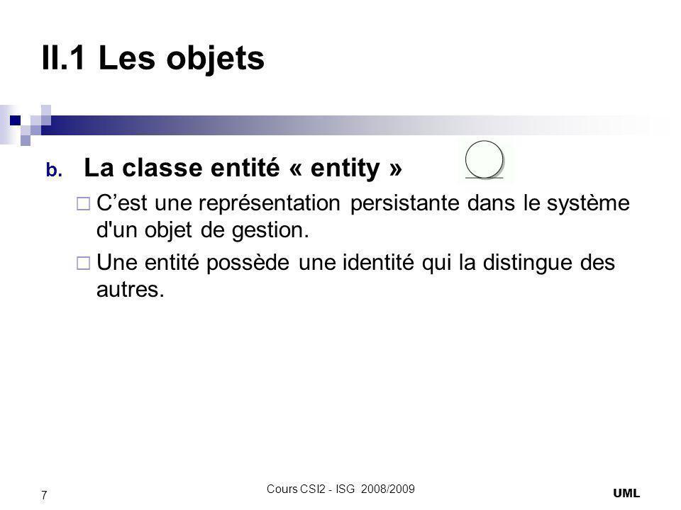 II.1 Les objets La classe entité « entity »