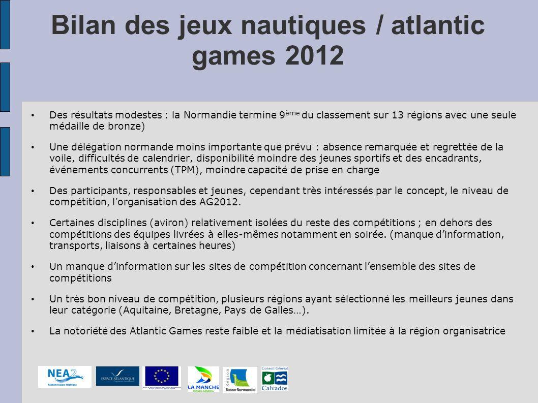 Bilan des jeux nautiques / atlantic games 2012