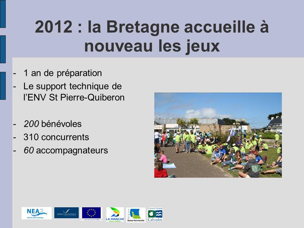 2012 : la Bretagne accueille à nouveau les jeux