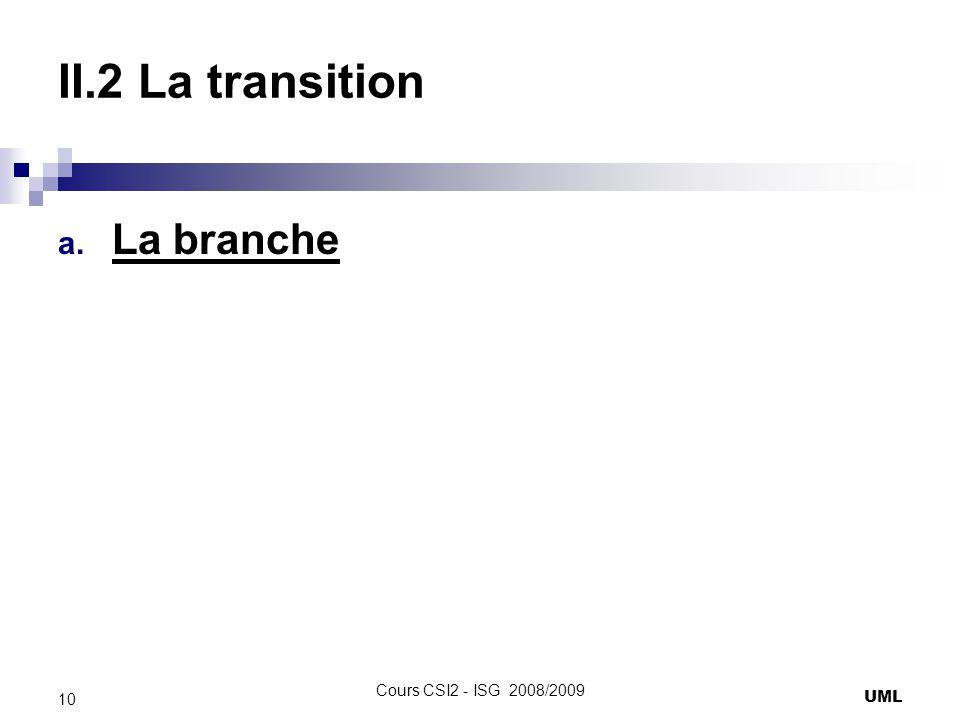 II.2 La transition La branche Cours CSI2 - ISG 2008/2009 UML