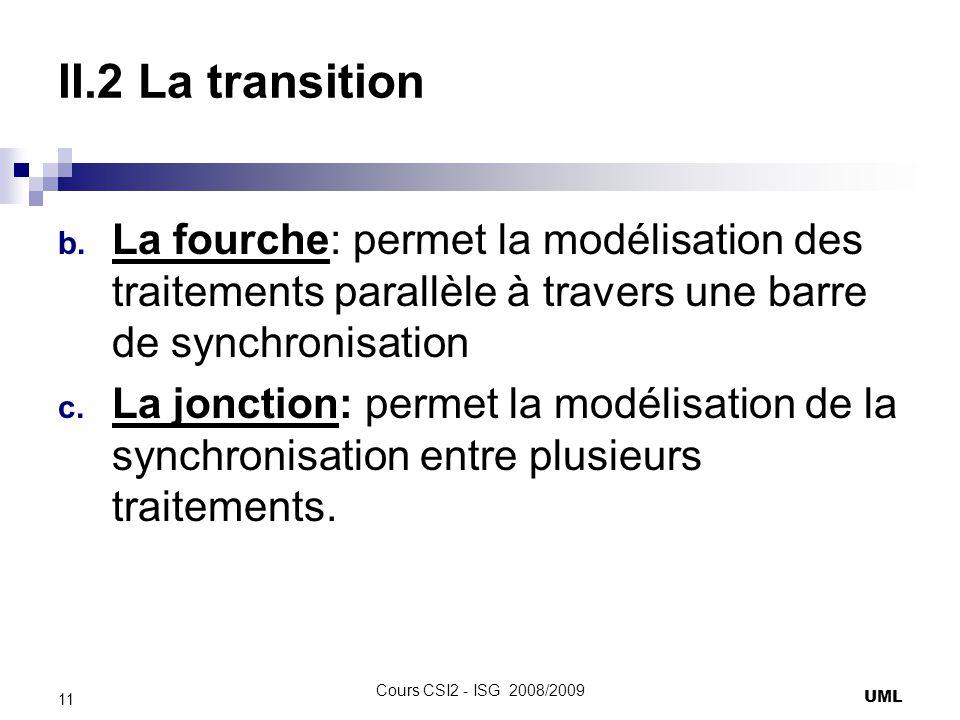 II.2 La transition La fourche: permet la modélisation des traitements parallèle à travers une barre de synchronisation.