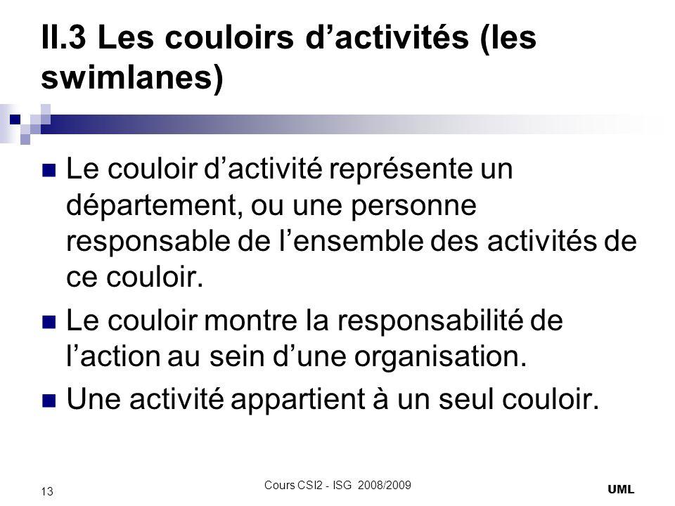 II.3 Les couloirs d'activités (les swimlanes)