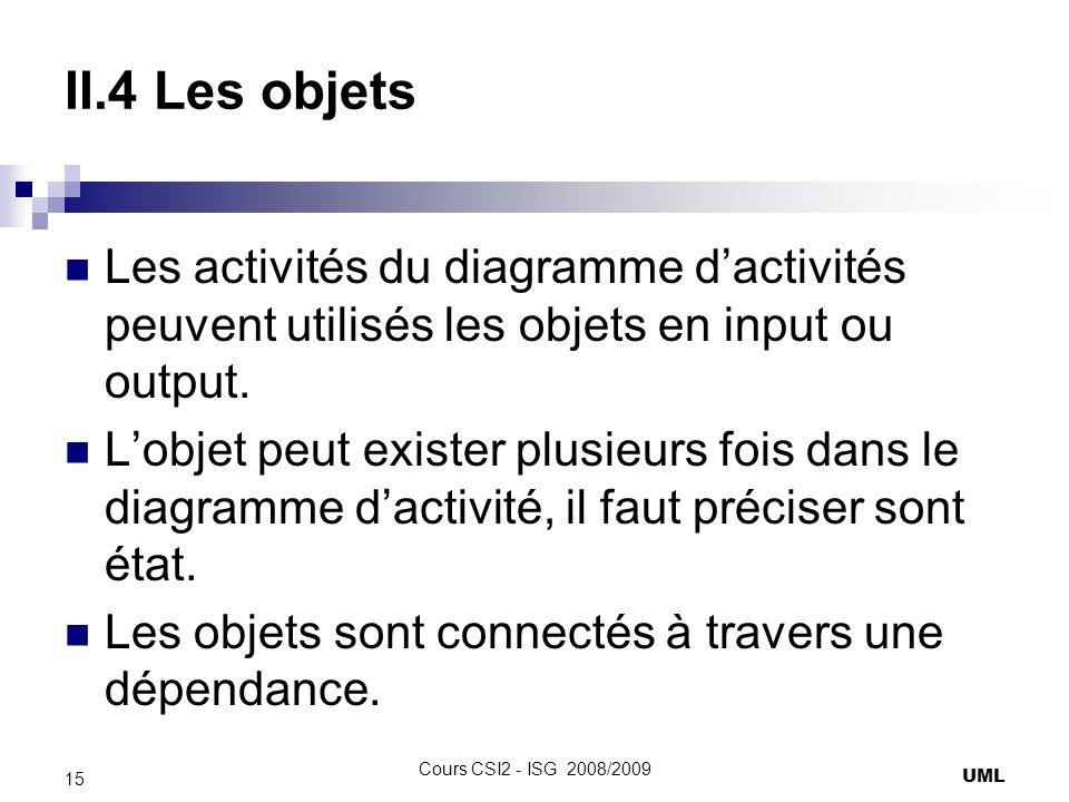 II.4 Les objets Les activités du diagramme d'activités peuvent utilisés les objets en input ou output.