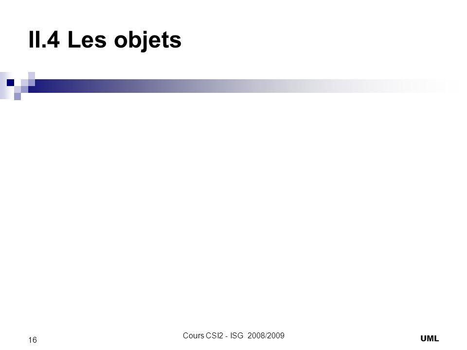 II.4 Les objets Cours CSI2 - ISG 2008/2009 UML