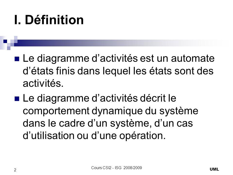 I. Définition Le diagramme d'activités est un automate d'états finis dans lequel les états sont des activités.