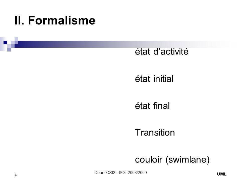 II. Formalisme état d'activité état initial état final Transition