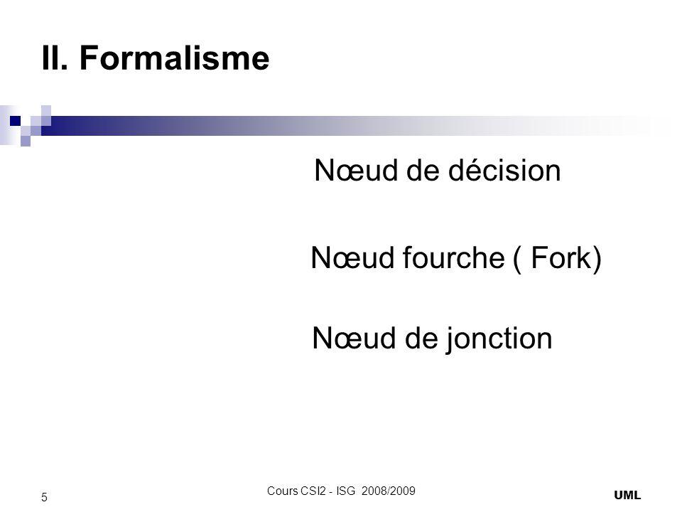 II. Formalisme Nœud de décision Nœud fourche ( Fork) Nœud de jonction
