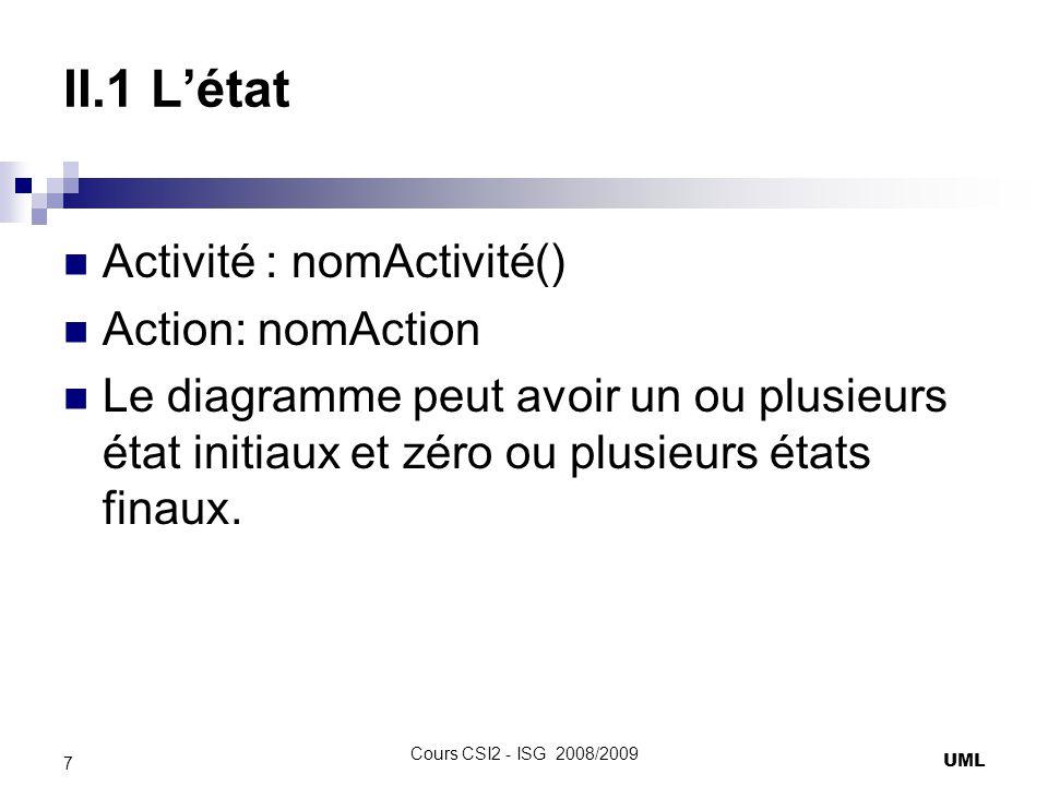 II.1 L'état Activité : nomActivité() Action: nomAction