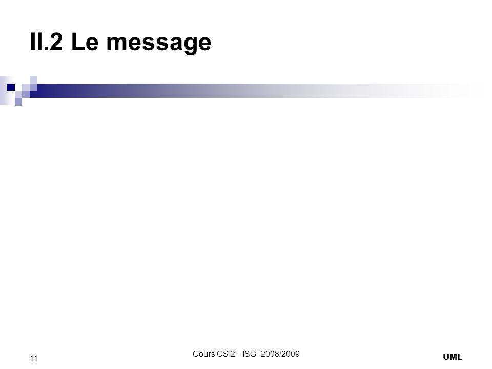 II.2 Le message Cours CSI2 - ISG 2008/2009 UML