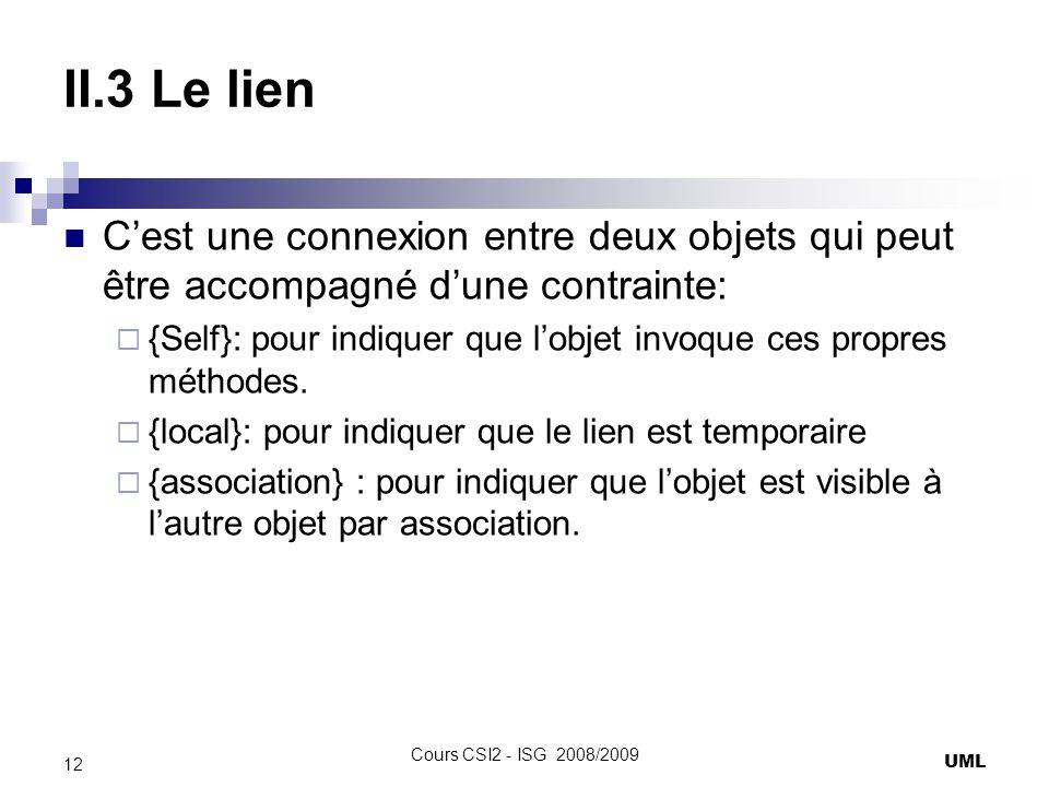 II.3 Le lien C'est une connexion entre deux objets qui peut être accompagné d'une contrainte: