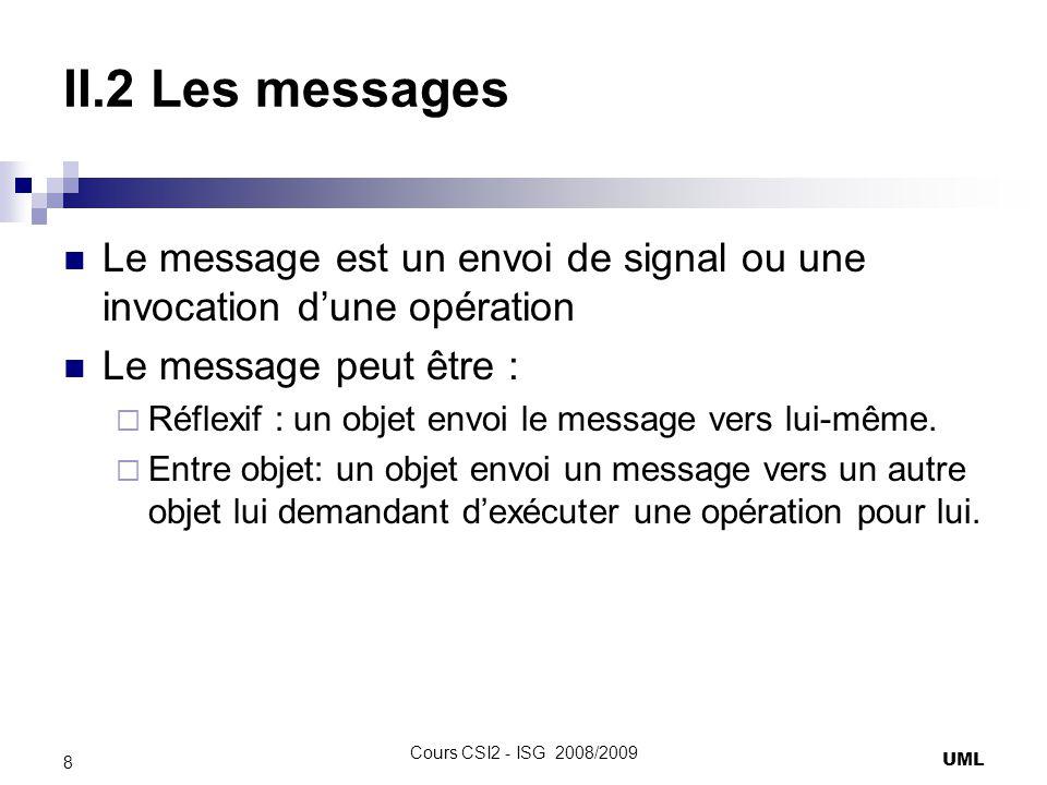 II.2 Les messages Le message est un envoi de signal ou une invocation d'une opération. Le message peut être :