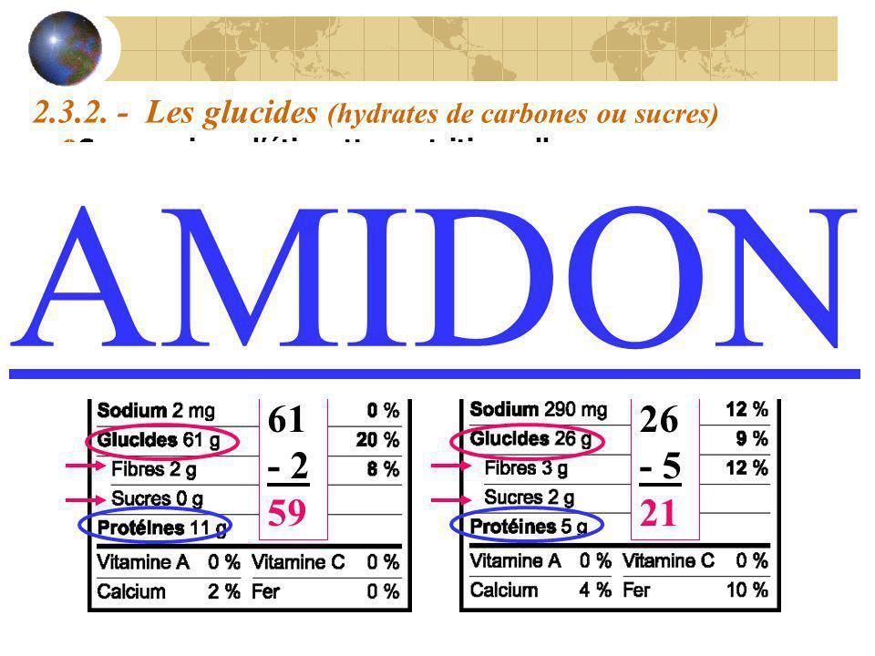2.3.2. - Les glucides (hydrates de carbones ou sucres)
