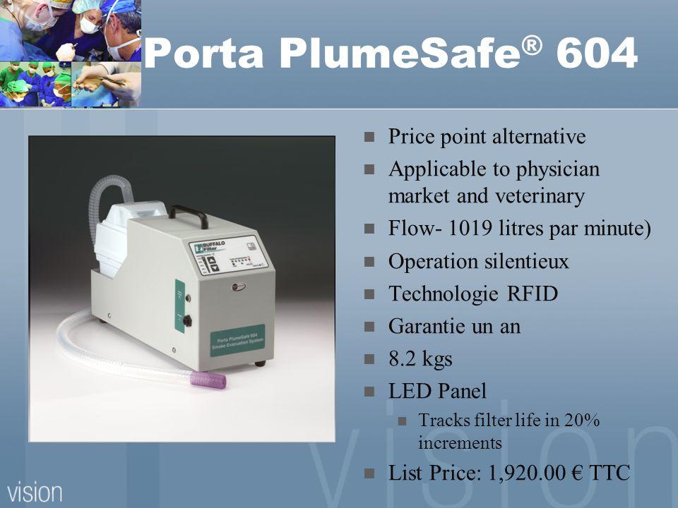 Porta PlumeSafe® 604 Price point alternative