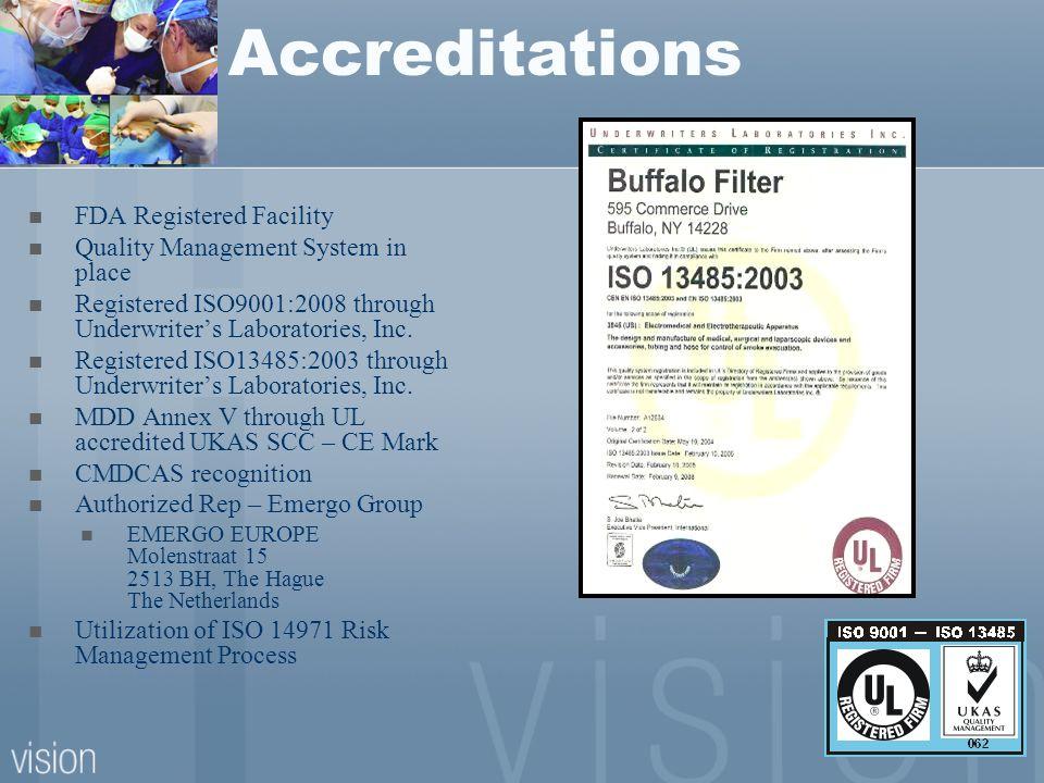 Accreditations FDA Registered Facility