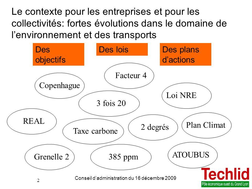 Le contexte pour les entreprises et pour les collectivités: fortes évolutions dans le domaine de l'environnement et des transports