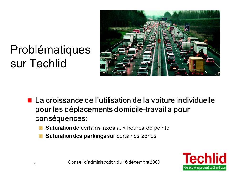 Problématiques sur Techlid