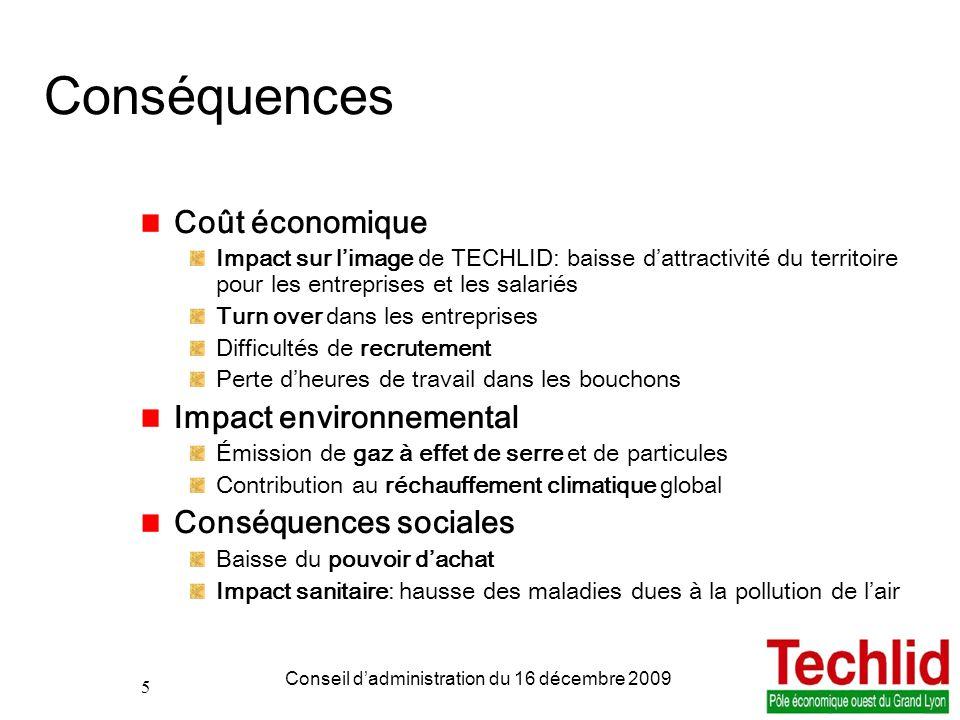 Conséquences Coût économique Impact environnemental