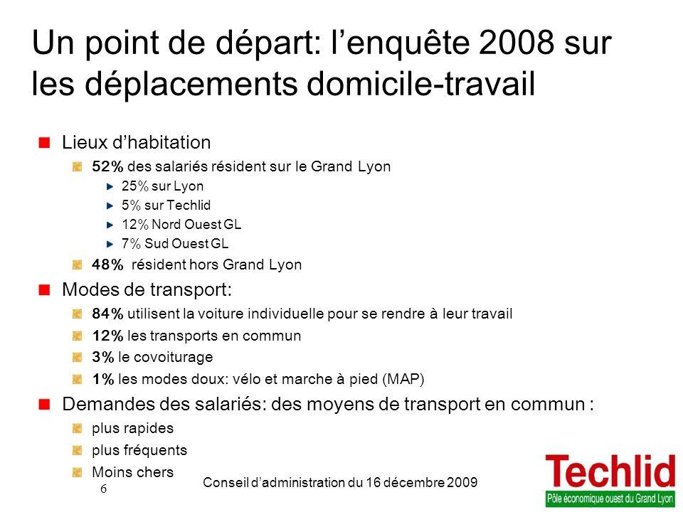 Un point de départ: l'enquête 2008 sur les déplacements domicile-travail