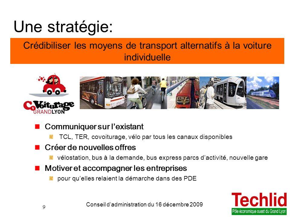 Une stratégie:Crédibiliser les moyens de transport alternatifs à la voiture individuelle. Communiquer sur l'existant.