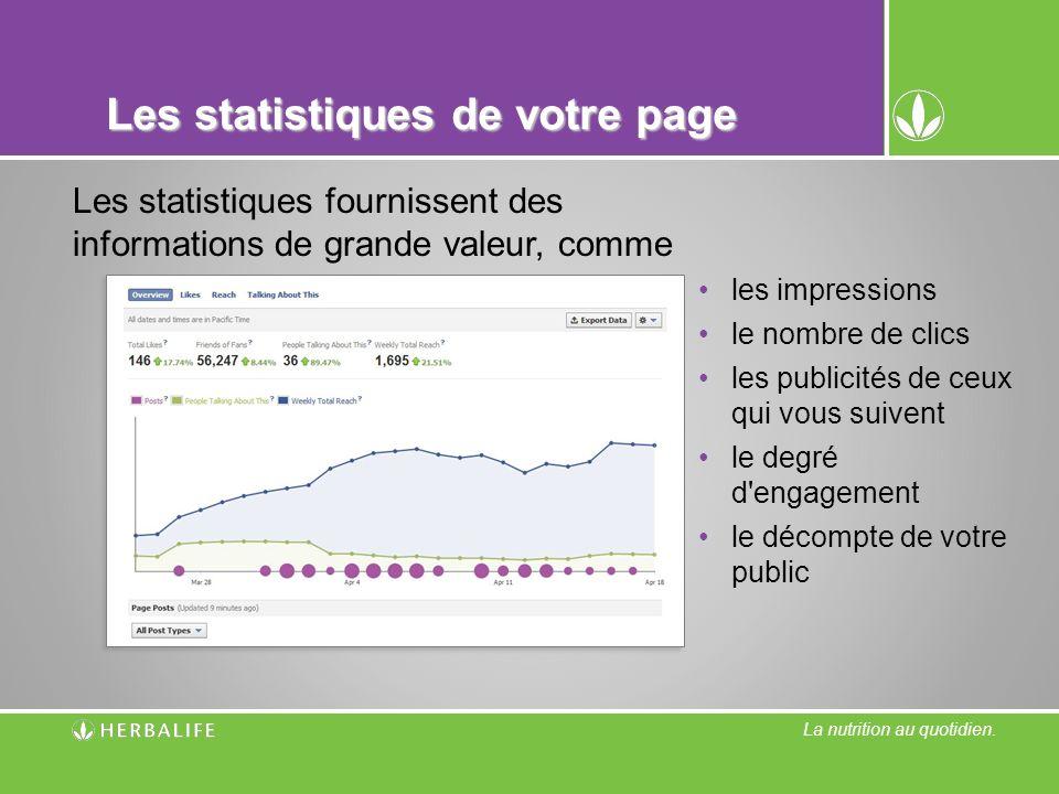 Les statistiques de votre page