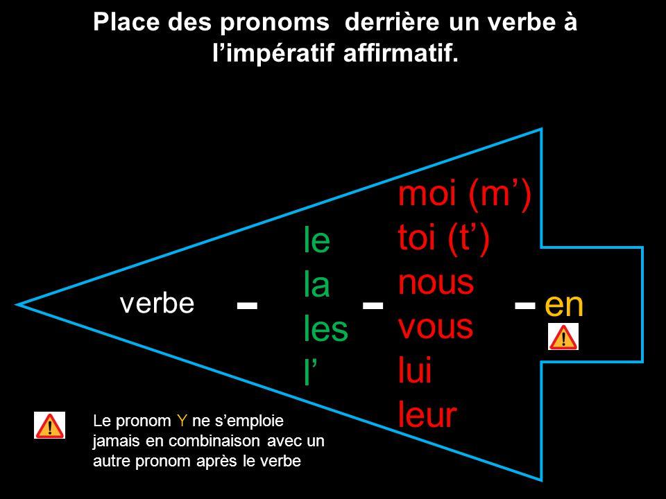 Place des pronoms derrière un verbe à l'impératif affirmatif.