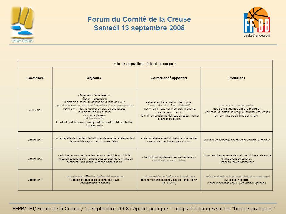 Forum du Comité de la Creuse Samedi 13 septembre 2008