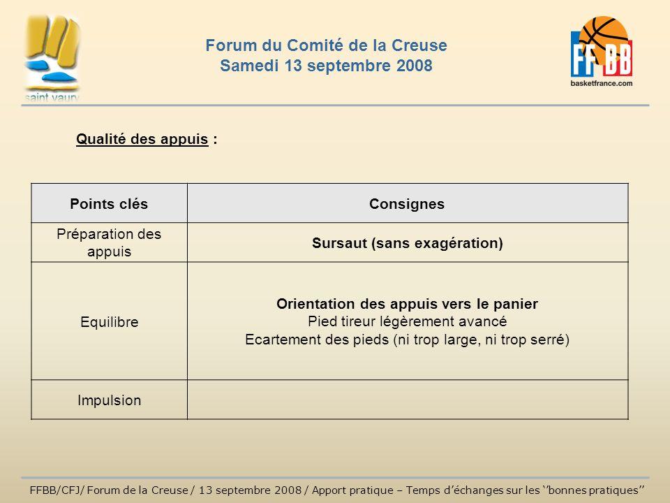 Forum du Comité de la Creuse Sursaut (sans exagération)