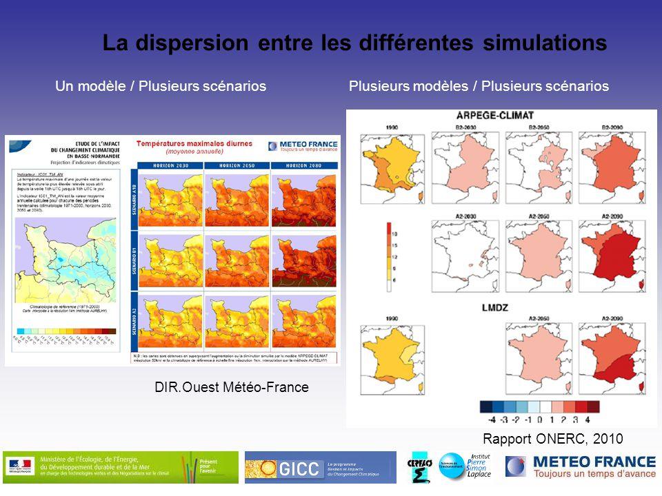 La dispersion entre les différentes simulations