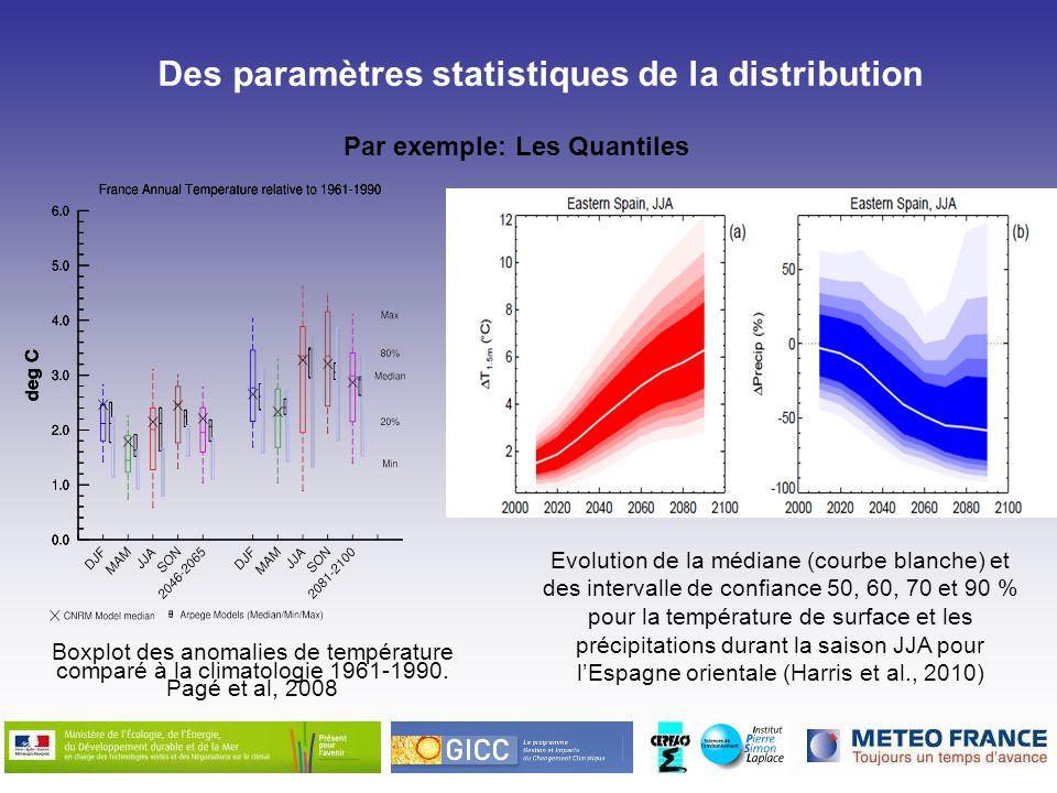 Des paramètres statistiques de la distribution
