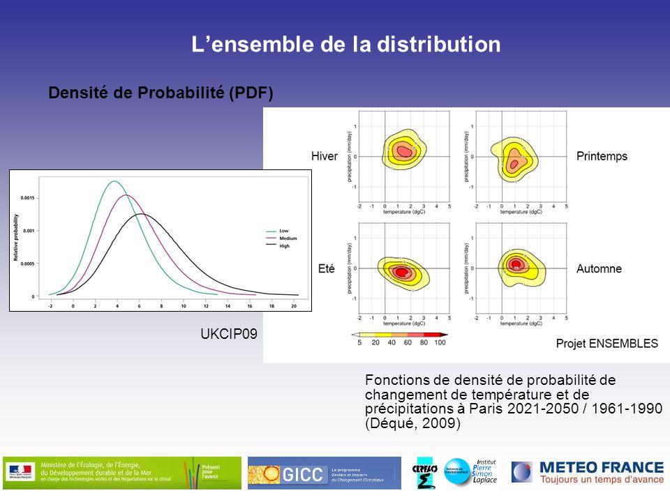 L'ensemble de la distribution