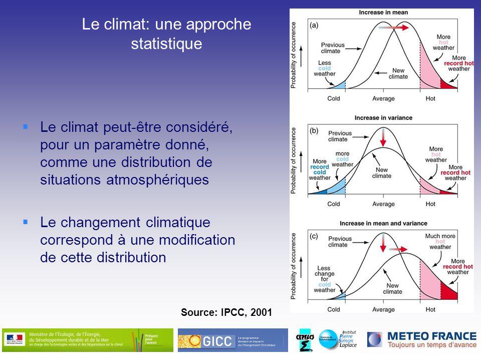 Le climat: une approche statistique