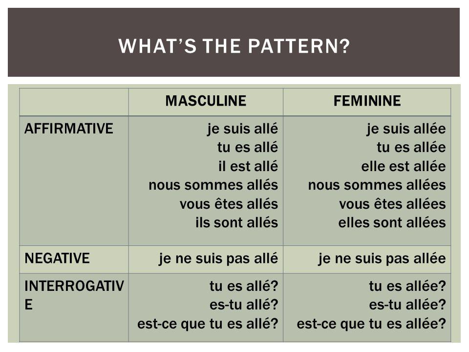 what's the pattern MASCULINE FEMININE AFFIRMATIVE je suis allé