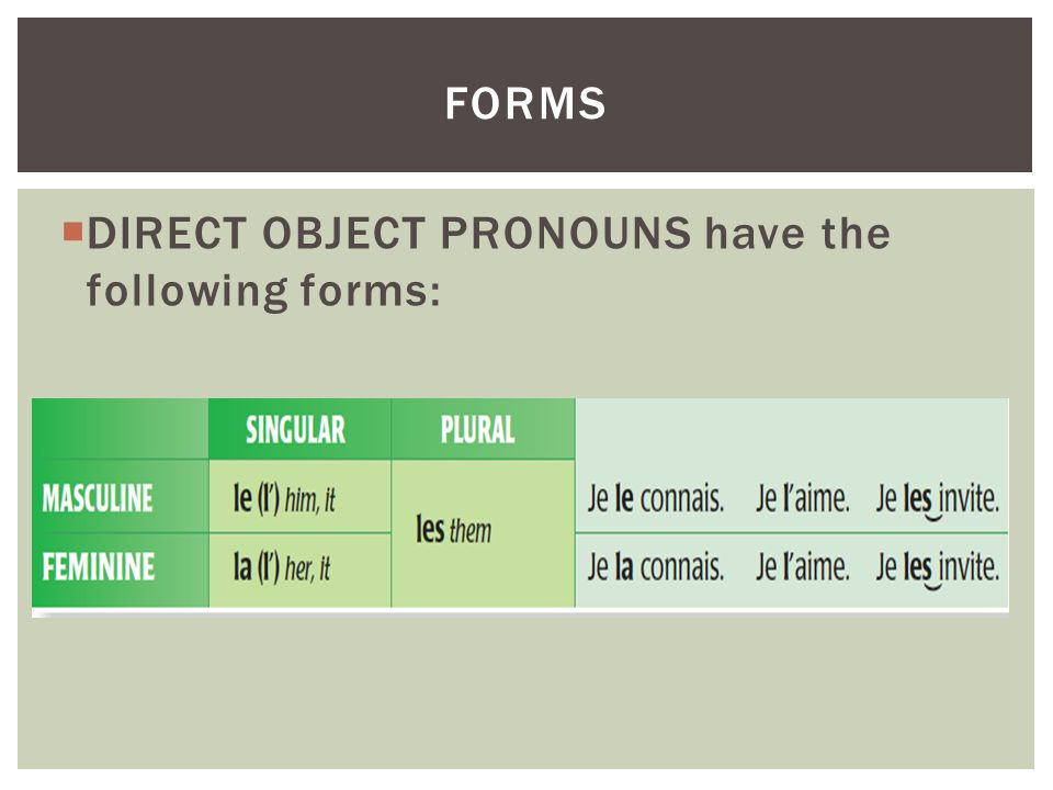 forms DIRECT OBJECT PRONOUNS have the following forms: