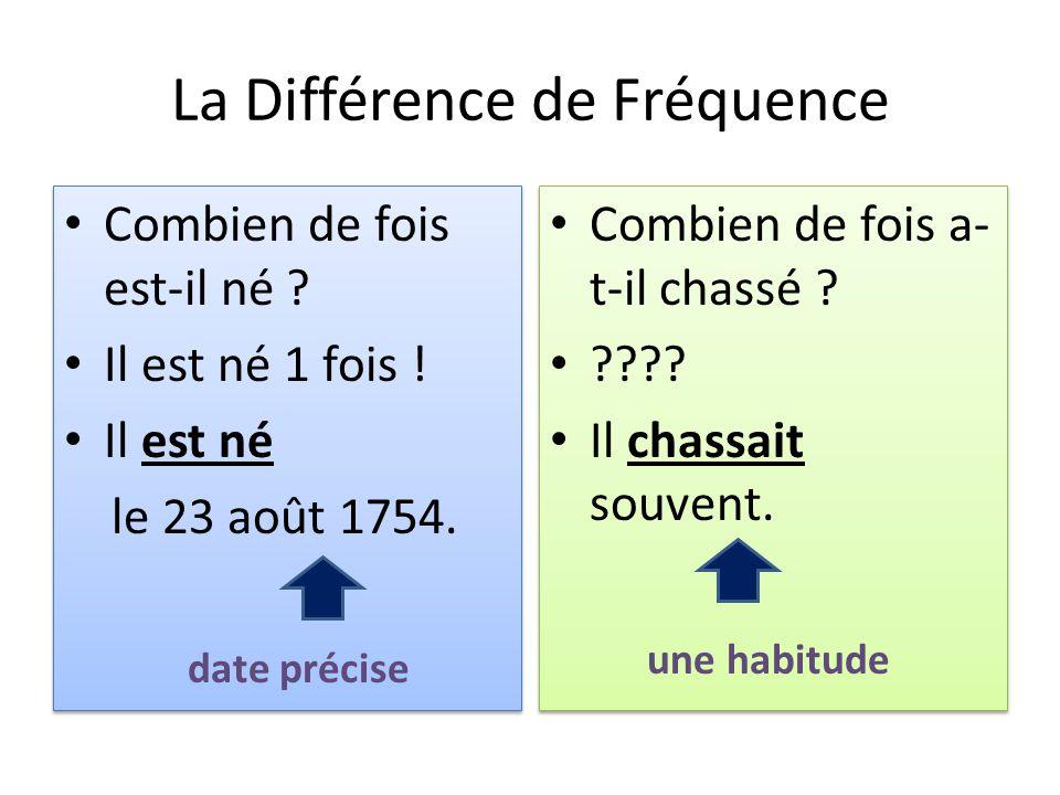 La Différence de Fréquence