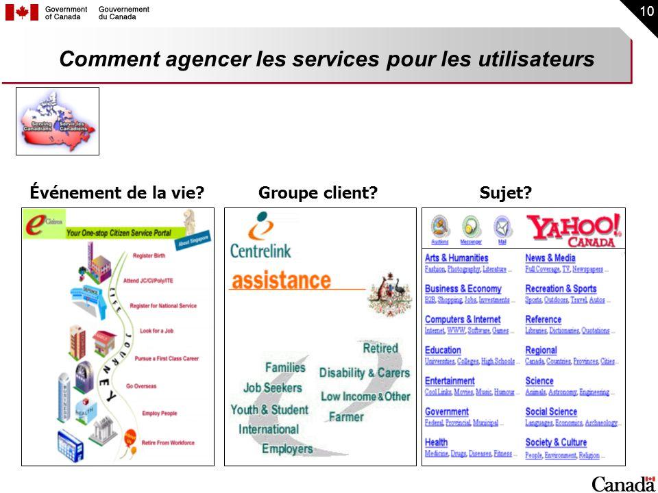 Comment agencer les services pour les utilisateurs