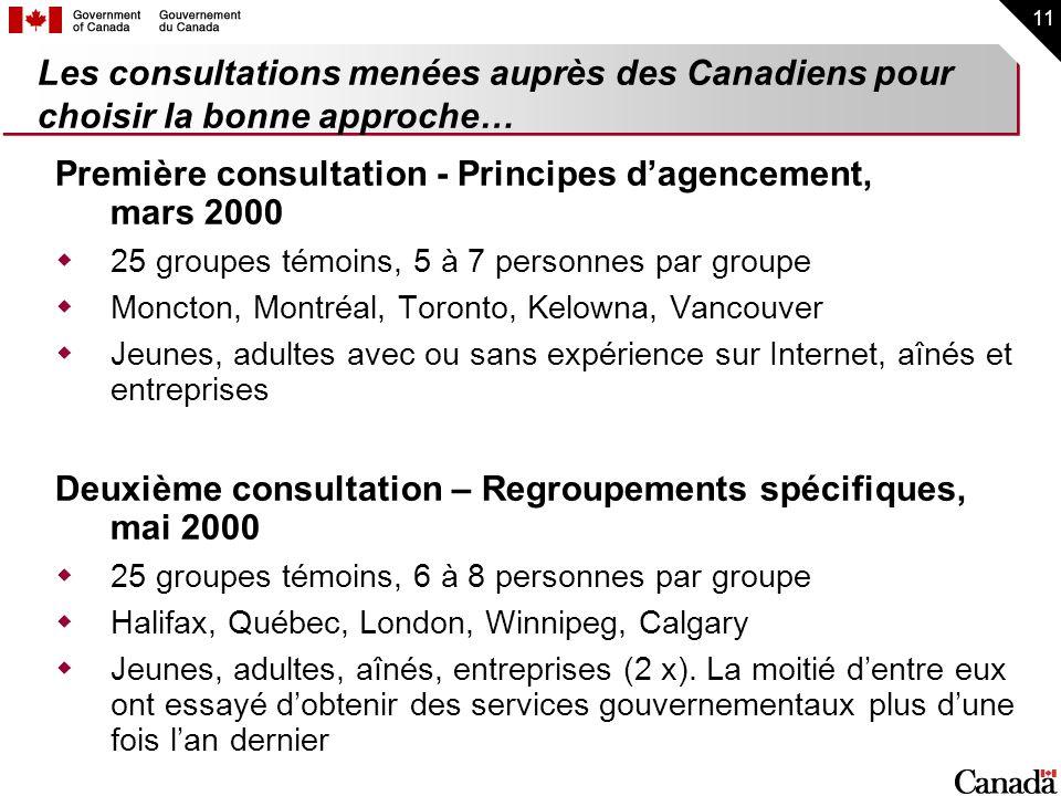 Première consultation - Principes d'agencement, mars 2000