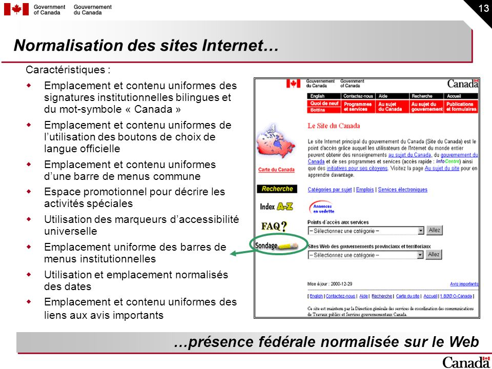 Normalisation des sites Internet…