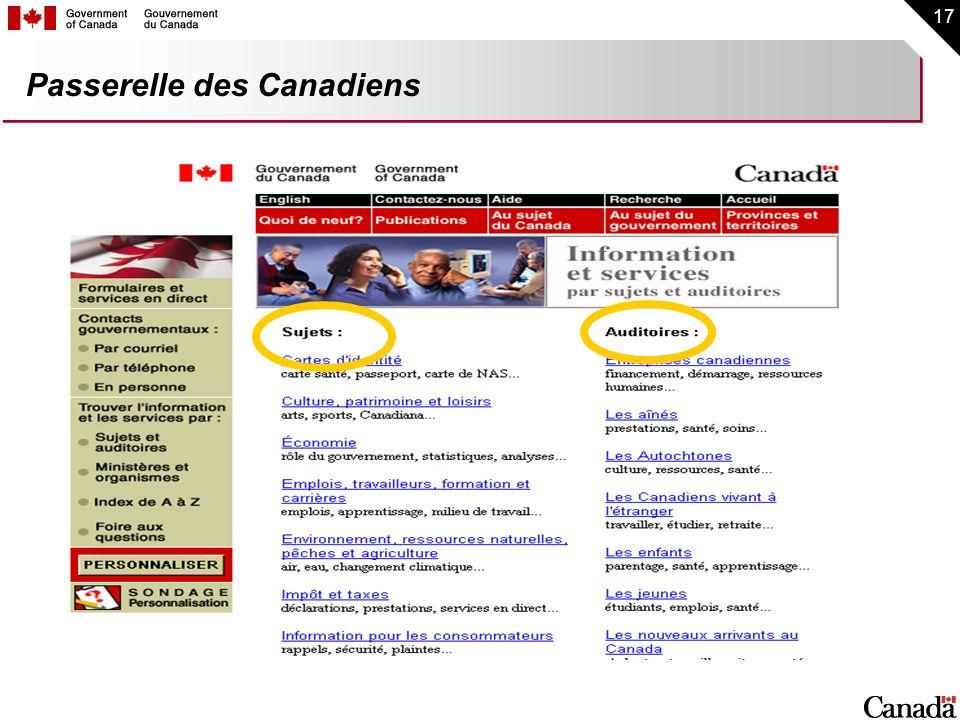 Passerelle des Canadiens