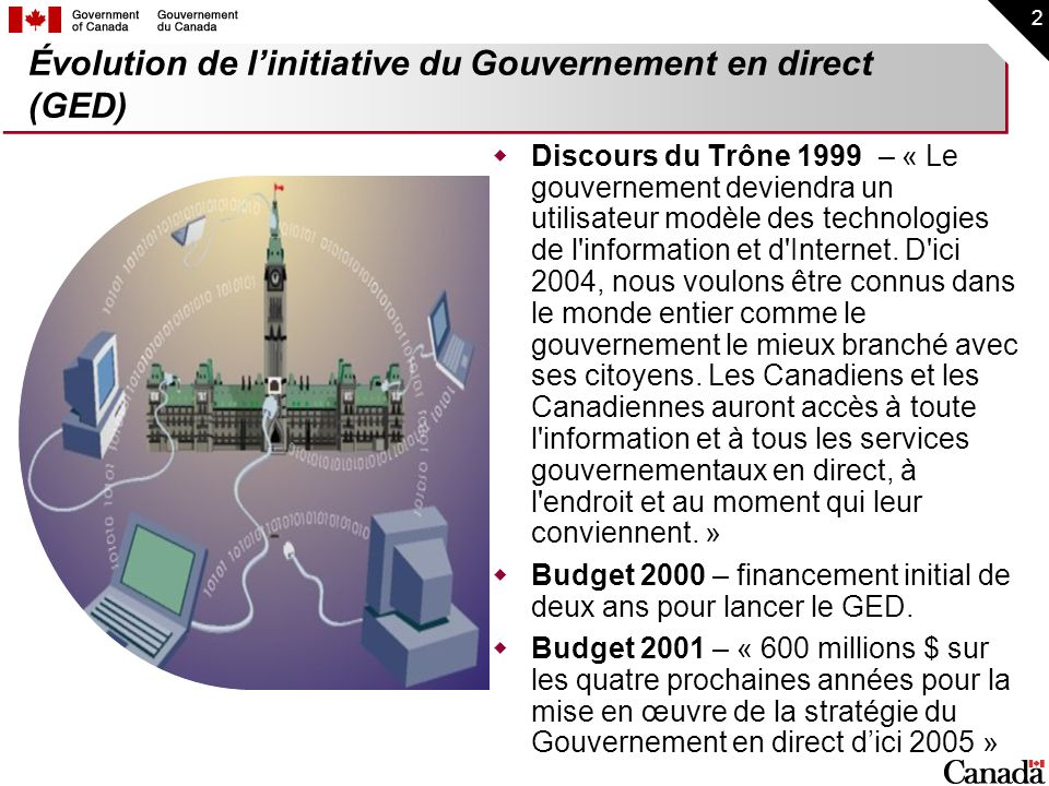 Évolution de l'initiative du Gouvernement en direct (GED)