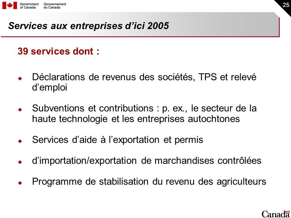 Services aux entreprises d'ici 2005