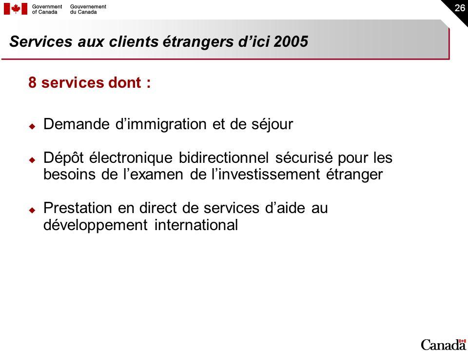 Services aux clients étrangers d'ici 2005