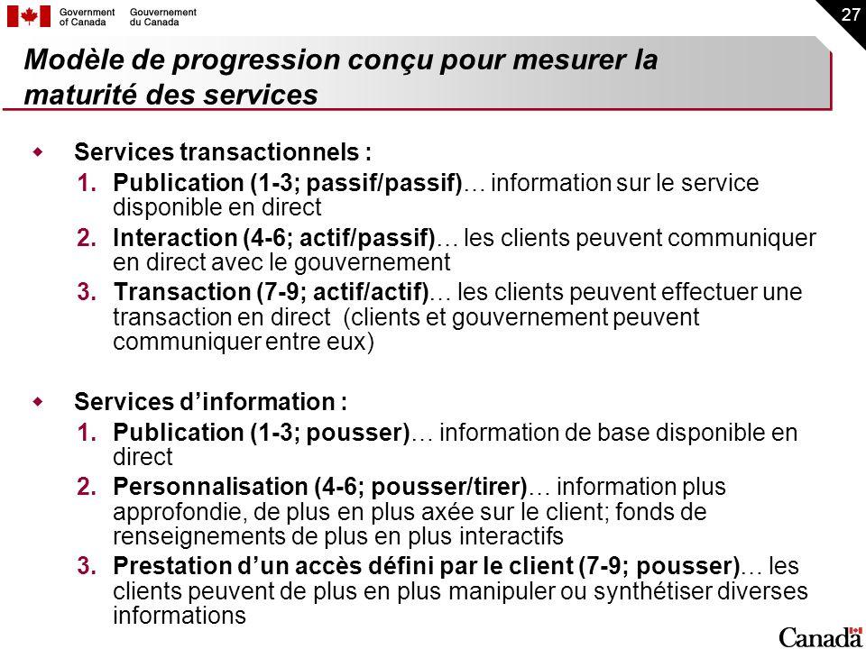 Modèle de progression conçu pour mesurer la maturité des services