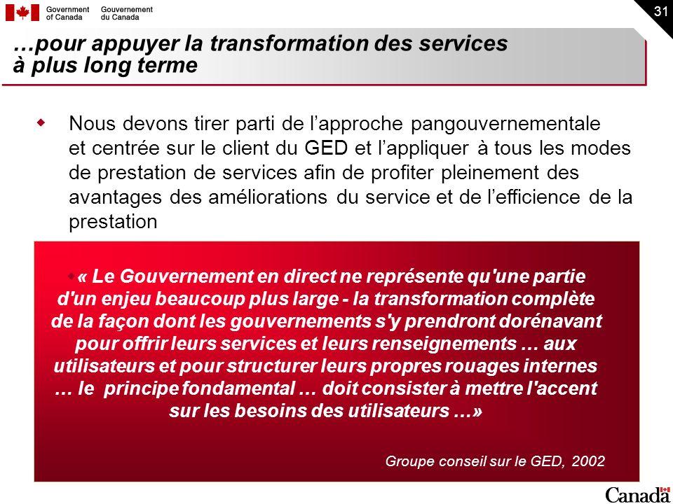 …pour appuyer la transformation des services à plus long terme