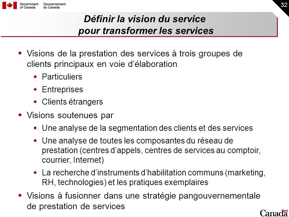 Définir la vision du service pour transformer les services