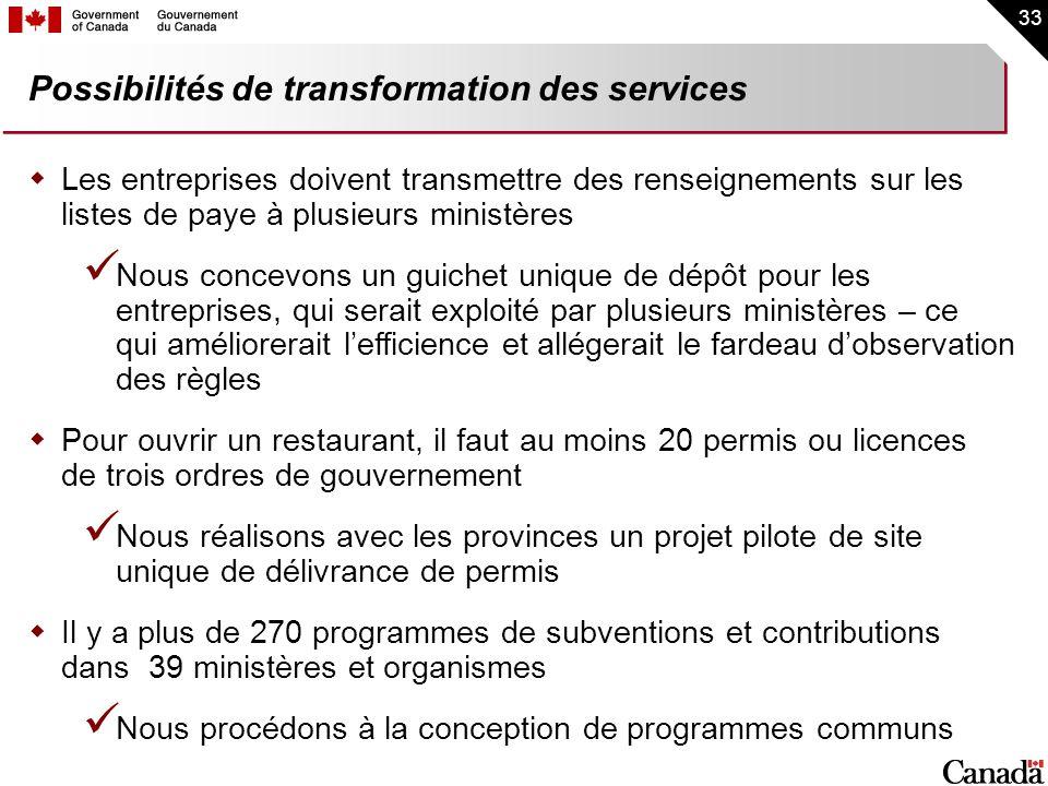 Possibilités de transformation des services
