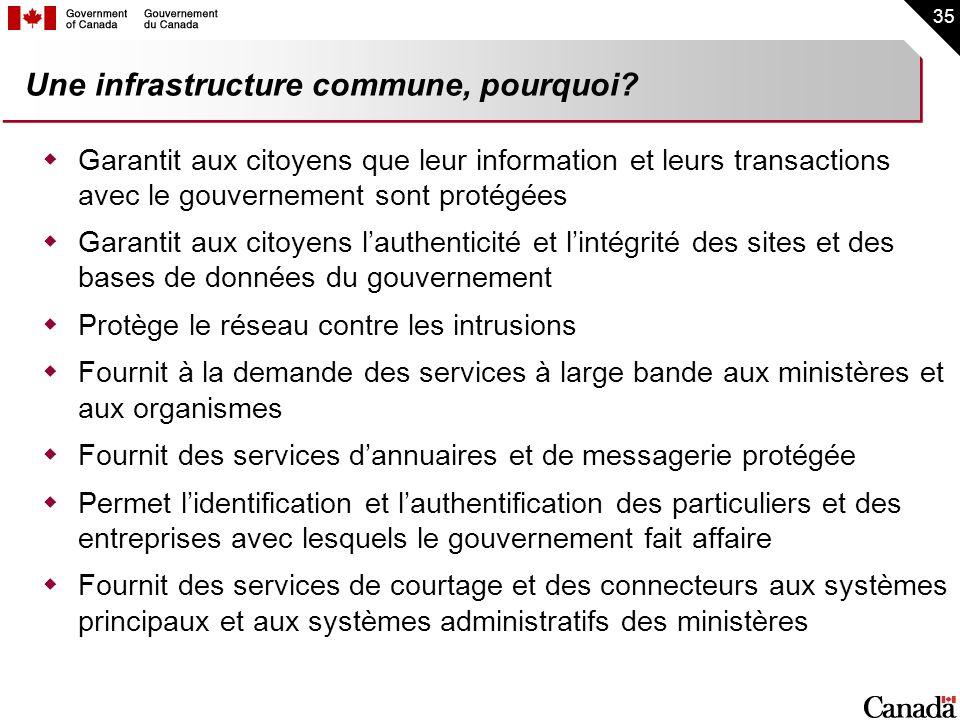Une infrastructure commune, pourquoi